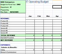 sales department budget template plan it budget effectively with a free it budget template