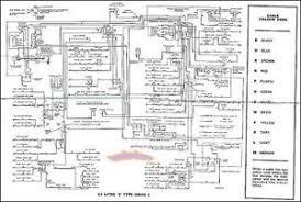jaguar wiring diagram electrical xke e type 4 2 s2 1969 1971 image is loading jaguar wiring diagram electrical xke e type 4