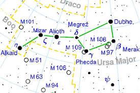 My Big Star Chart Big Dipper Wikipedia