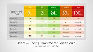 Plans Pricing Template For Powerpoint