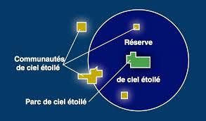 Qu'est-ce qu'une RICE? | Réserve internationale de ciel étoilé du  Mont-Mégantic