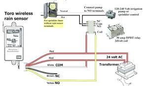 john deere l120 pto clutch wiring diagram switch volt light wire cub cadet pto clutch wiring diagram medium size of john deere l120 pto clutch wiring diagram switch volt light wire product diagrams