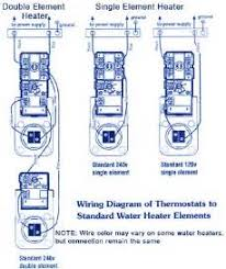 electric water heater thermostat wiring diagram electric similiar 20 gal electric hot water heater diagram keywords on electric water heater thermostat wiring diagram