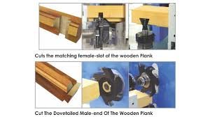 wooden frame making made easy fast profitable