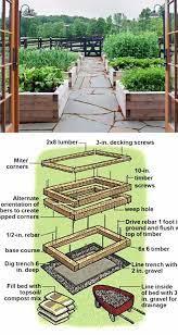 luxury raised garden beds diy