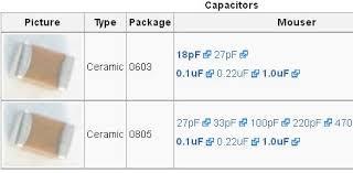 Ceramic Capacitors Adafruit Industries Makers Hackers