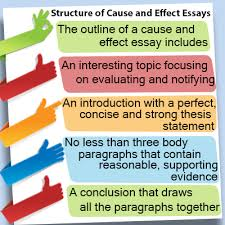 cause and effect essay definition outline scenario key points cause and effect essay