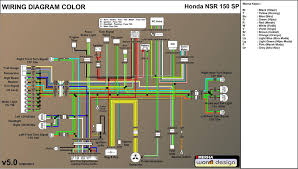 honda nsr wiring diagram wiring diagram option honda nsr wiring diagram wiring diagram list honda nsr 250 wiring diagram honda nsr wiring diagram