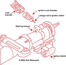 passlock fixes ricks auto repair advice ricks auto anti theft system passlock car repair how to fix anti theft