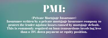 This insurance provides some protection for the lender in cases where the borrower may default on the home loan. Why Paying Pmi May Be In Your Best Interest As A First Time Home Buyer Michigan Home Loans Inlanta Mortgage Grand Rapids Mi