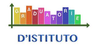 Risultati immagini per graduatorie interne di istituto 2019