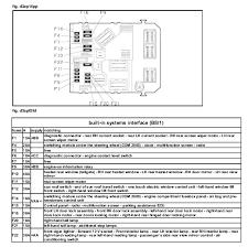 citroen berlingo 1999 fuse box all wiring diagram citroen berlingo 1999 fuse box wiring diagrams schematic 2015 citroen berlingo citroen berlingo 1999 fuse box