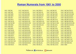 Roman Numerals Chart 1997 Image Result For Roman Numerals 1
