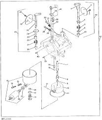 Ubbthreads additionally honda power washer gcv 160 engine also mtd 316150000 1986 snowblower parts c 20039