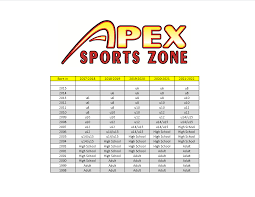 Rules And Faqs Apex Sports Zone