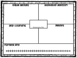 Free Multiplication Division Strategy Chart