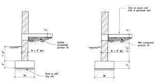 Concrete Light Pole Base Design Building Guidelines Drawings Section B Concrete Construction
