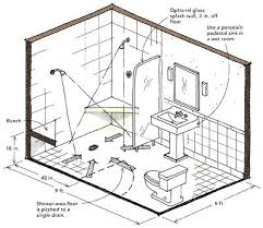 average size of bathroom what is the average size of a master bathroom corner shower sizes