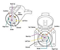 7 prong trailer wiring diagram best rv plug wiring diagram wiring plug wiring diagram for kia sorento 2006 7 prong trailer wiring diagram best rv plug wiring diagram