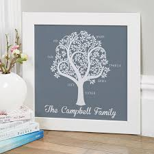 on wall art family tree uk with personalised family cartoon character prints live previews