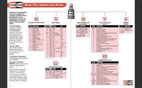 Ngk Spark Plug Code Chart Spark Plug Chart Champion Www Bedowntowndaytona Com