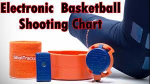 Basketball Tracker Shottracker Basketball Shooting Training Device Youtube