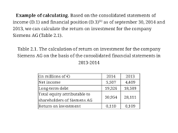 financial analysis example examples of the main ratios financial analysis ratios and interpre