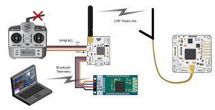 openpilot revolution flight controller board (cc3d revo) with case Cc3d Wiring Diagram openpilot revolution flight controller board (cc3d revo) with case antenna cc3d wiring diagrams for helicopters