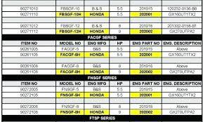 Generac Oil Filter Cross Reference Chart Misssixtysix Co