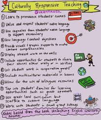 Culturally Responsive Teaching English Learners