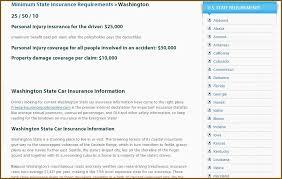 Auto Insurance Quotes Comparison Delectable California Car Insurance Quotes Comparison Lovely Auto Insurance