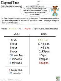T Chart For Teaching Elapsed Time 12 Best Elapsed Time Images Elapsed Time Teaching Math