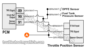 throttle position sensor wiring diagram (1997, 1998 ford 4 6l, 5 4l) Used Ford Wiring Harness at Ford Explorer 1997 Wiring Harness Routing