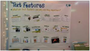 Text Features Anchor Chart Activity The Creative Apple