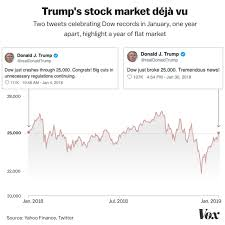 Trump Chart Trumps Latest Tweet About The Dow Is Actually An Incredible