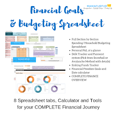 Autopilot Excel Spreadsheet Goals Financial Freedom Debt Repayment Edition Us