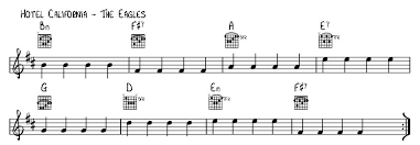 Hotel California Strumming Pattern Unique Playing Bar Chords In Songs Learning To Play The Guitar