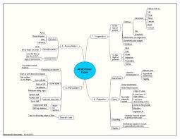 Charting Bowel Sounds Abdominal Examination Wikipedia