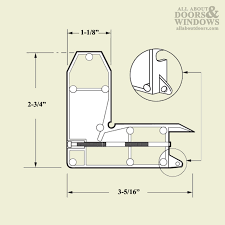 corner insert for sliding screen door pinit