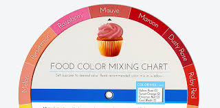 Wilton Color Mixing Chart Awesome Natural Food Coloring