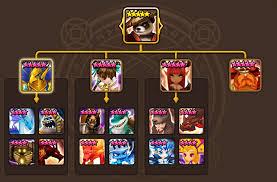 Veromos Fusion Chart A Newbies Guide To Fusing Xiong Fei Prologue Geoffrey