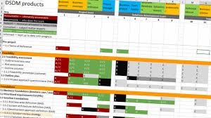 Raci Chart For Agile Projects Dsdm Agile Project Management Cheat Sheet Digital