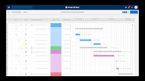How To Create Gantt Chart In Smartsheet Online Gantt Chart Smartsheet