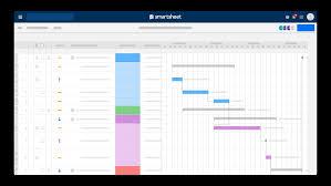 Online Gantt Chart Maker Online Gantt Chart Smartsheet