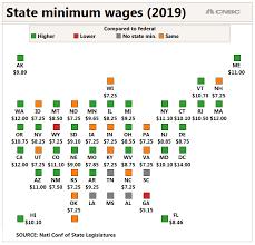 Arizona Minimum Wage Chart Democrats Introduce Bill To Hike Minimum Wage To 15 Per Hour