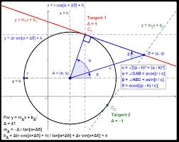 i am with stupid equation of lines tangent to circle how to find