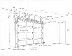 garage door operator prewire and framing guide side mount operator wiring diagram