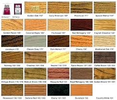 Bona Fast Dry Stain Color Chart Bona Stain Colors Blueskytravelagency Org