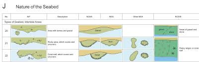 David Burch Navigation Blog Chart Symbols Rock Or Coral On