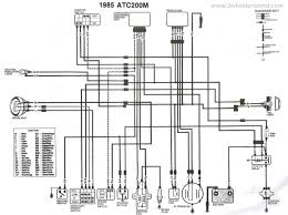 honda trx wiring diagram 3 wheeler world tech help honda wiring diagrams atc200m 1985